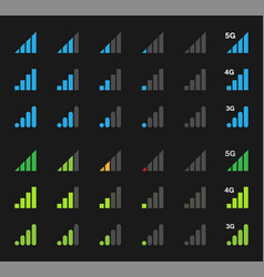 Mobile signal icons signal strength indicator vector