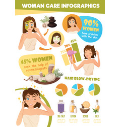 woman skin care infographics vector image