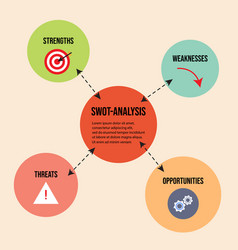 swot-analysis strengths weaknesses threats and vector image