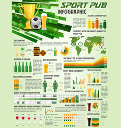infographic for soccer football pub vector image