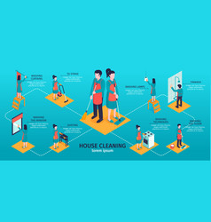 Isometric house cleaning infographics vector