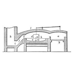 puddling furnace vintage vector image vector image