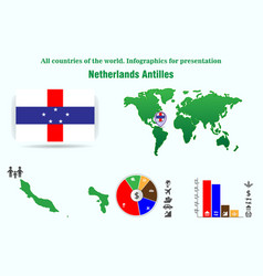 netherlands antilles all countries of the world vector image