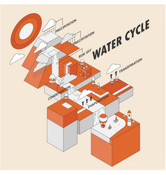 water cycle vector image
