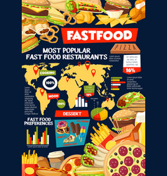 Infographics fast food with world map vector