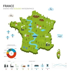 Energy industry and ecology of France vector
