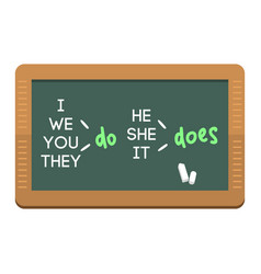 green chalkboard school education class blank vector image