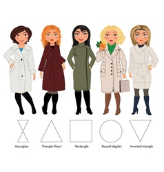 Five Figures clothes coats vector image