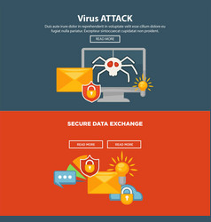 Internet security and computer malware protection vector