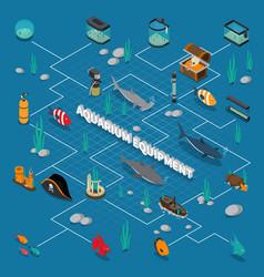 Aquarium isometric flowchart vector
