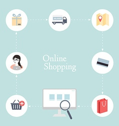 buying online and e-commerce poster concept with vector image