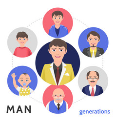 flat people aging process concept vector image
