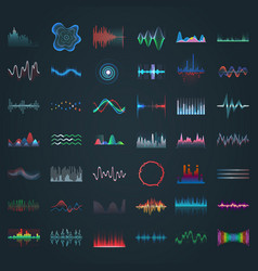 sound waves music equalizer frequency spectrum vector image
