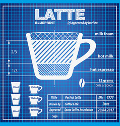 coffee latte composition and making scheme vector image
