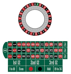 Roulette wheel and table vector image