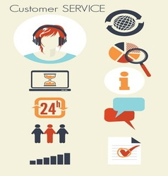 Customer service2 resize vector
