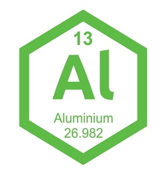Periodic table aluminium vector image