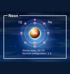 neon atom diagram concept vector image
