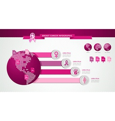 Breast cancer awareness ribbon infographic vector