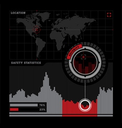 Security radar and infographics vector