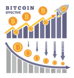the rise and fall of bitcoin on exchange of vector image