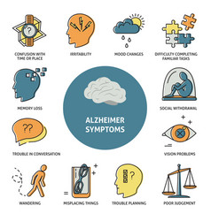 Alzheimer s symptoms banner template in line style vector