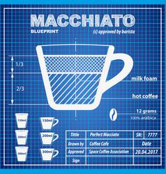 coffee macchiato composition and making scheme vector image