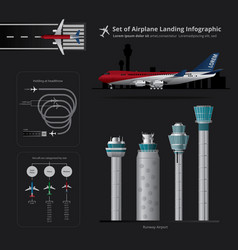 Set of airplane landing infographic vector