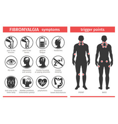 Symptoms and signs fibromyalgia tender points vector