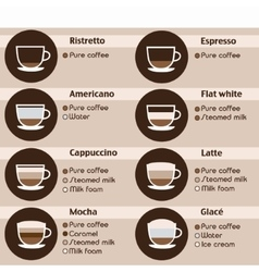 coffee icons set menu with different types vector image