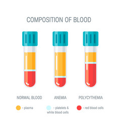 composition of blood concept flat concept vector image