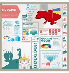 Ukraine infographics statistical data sights vector image