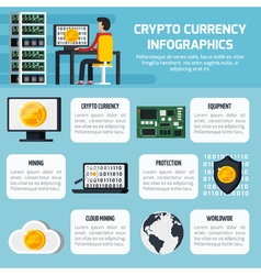 Crypto Currency Infographic Set vector