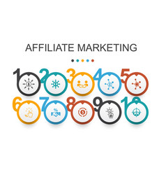 Affiliate marketing infographic design template vector