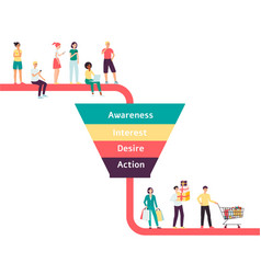 Marketing funnel with characters buyers flat vector