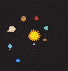 Solar system space planet orbit education guide vector