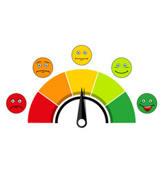 Rating scale customer satisfaction the scale vector