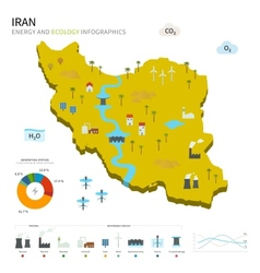 Energy industry and ecology of Iran vector