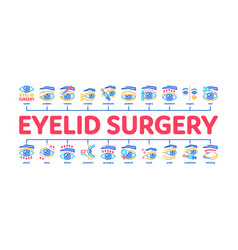 Eyelid surgery healthy minimal infographic banner vector