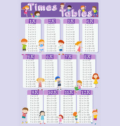 times tables chart with happy children in vector image