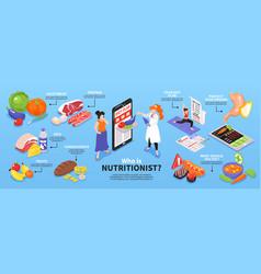 isometric nutritionist horizontal infographics vector image