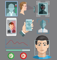 Facial recognition system concept vector