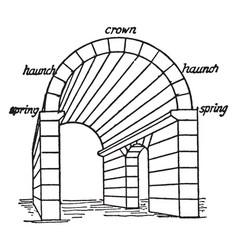 Barrel vault constructions vintage engraving vector