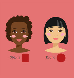 set of different woman face types vector image vector image