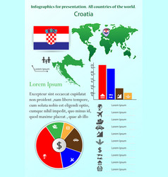 croatia infographics for presentation all vector image