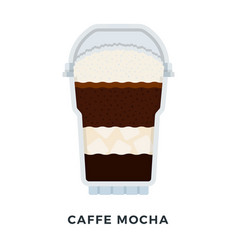 Ice caffe mocha in a clear plastic glass with vector