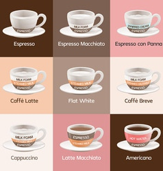 Espresso Cafe Types vector