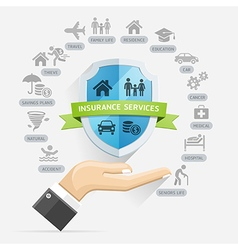 Hands holding insurance shield vector image vector image