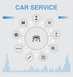 Car service infographic with icons contains vector
