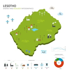 Energy industry and ecology of Lesotho vector